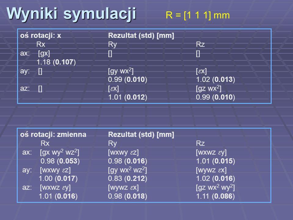 Wyniki symulacji R = [1 1 1] mm oś rotacji: x Rezultat (std) [mm]